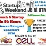 Startup Weekend JB@UTM