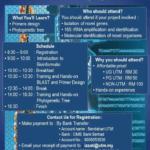 Basic Bioinformatics Course
