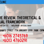 Clinic Literature Review, Theoretical Framework & Conceptual Framework