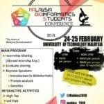 Malaysia Bioinformatics Students (MABIOS) Conference